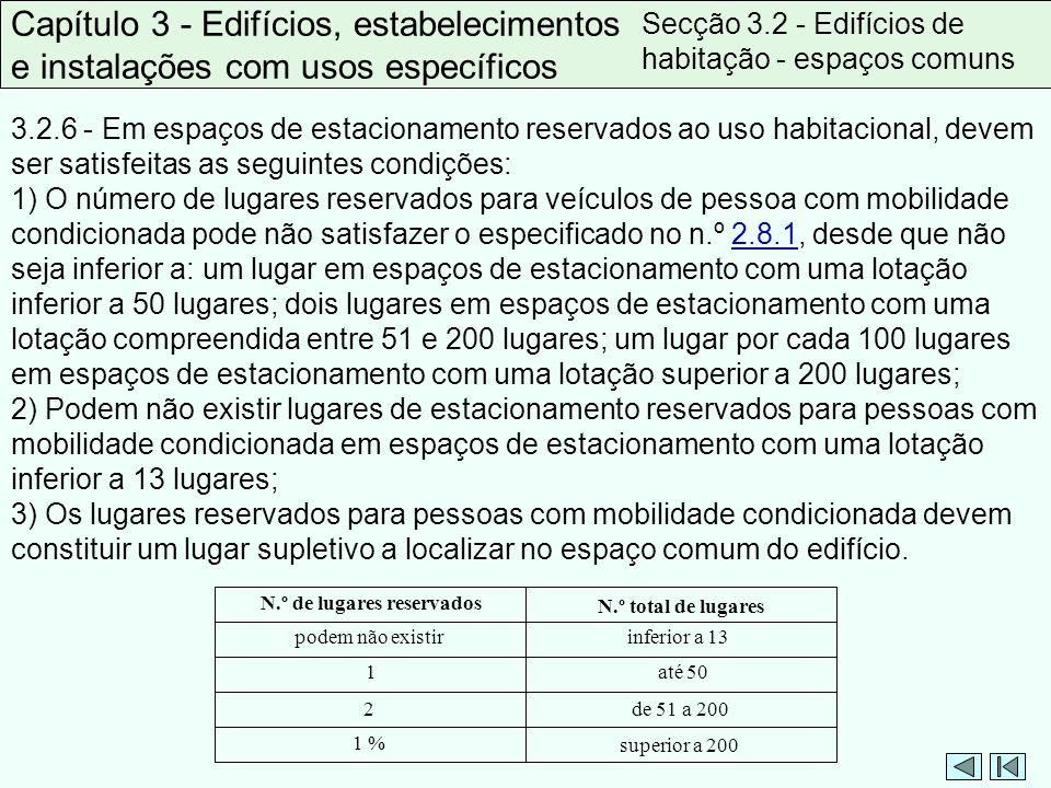 3.2.6 - Em espaços de estacionamento reservados ao uso habitacional, devem ser satisfeitas as seguintes condições: 1) O número de lugares reservados p