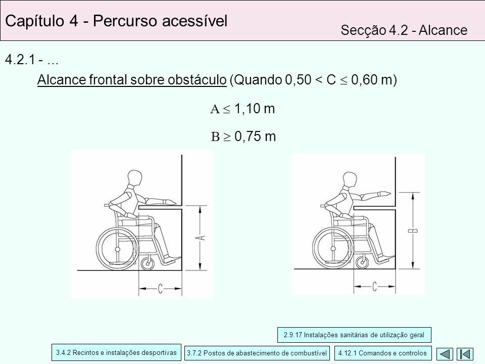 4.2.1 -... Capítulo 4 - Percurso acessível Secção 4.2 - Alcance Alcance frontal sobre obstáculo (Quando 0,50 < C 0,60 m) A 1,10 m B 0,75 m 2.9.17 Inst