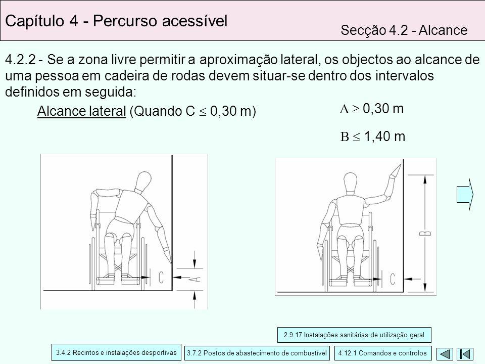4.2.2 - Se a zona livre permitir a aproximação lateral, os objectos ao alcance de uma pessoa em cadeira de rodas devem situar-se dentro dos intervalos
