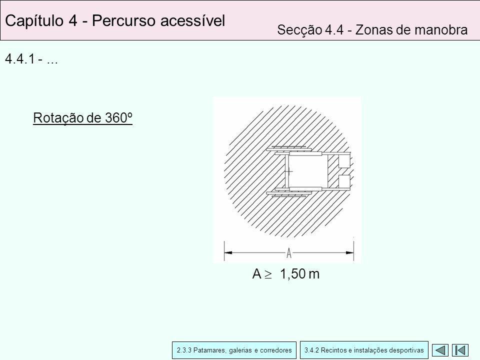 4.4.1 -... Capítulo 4 - Percurso acessível Secção 4.4 - Zonas de manobra Rotação de 360º A 1,50 m 2.3.3 Patamares, galerias e corredores 3.4.2 Recinto