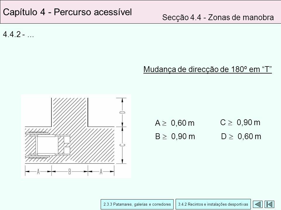 4.4.2 -... Capítulo 4 - Percurso acessível Secção 4.4 - Zonas de manobra Mudança de direcção de 180º em T A 0,60 m B 0,90 m C 0,90 m D 0,60 m 2.3.3 Pa