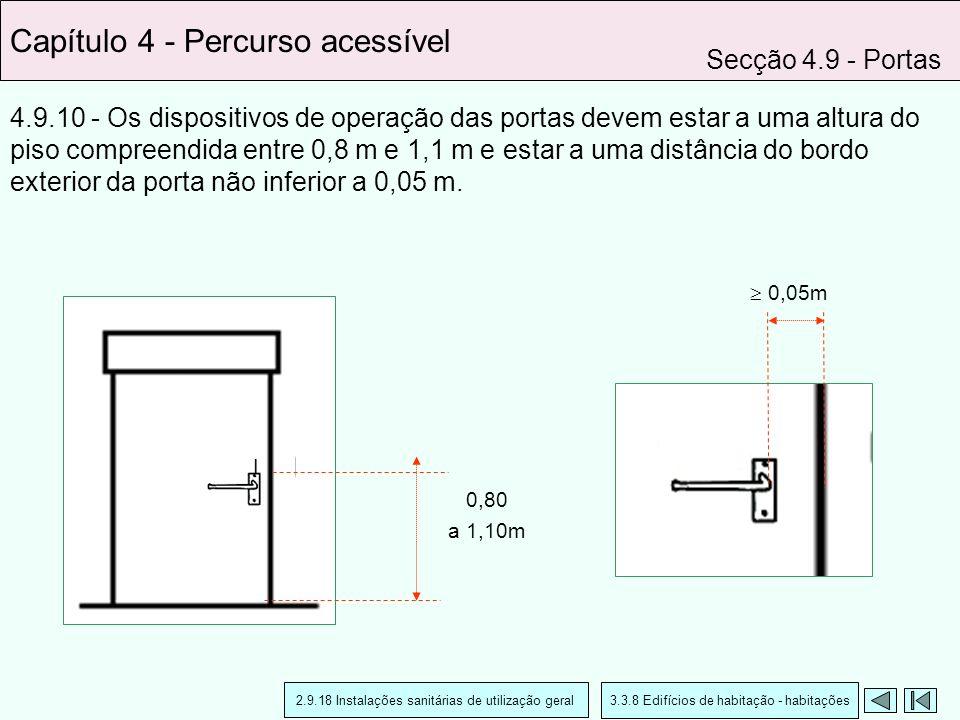 4.9.10 - Os dispositivos de operação das portas devem estar a uma altura do piso compreendida entre 0,8 m e 1,1 m e estar a uma distância do bordo ext