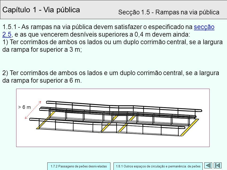Capítulo 1 - Via pública Secção 1.5 - Rampas na via pública 1.5.1 - As rampas na via pública devem satisfazer o especificado na secção 2.5, e as que v