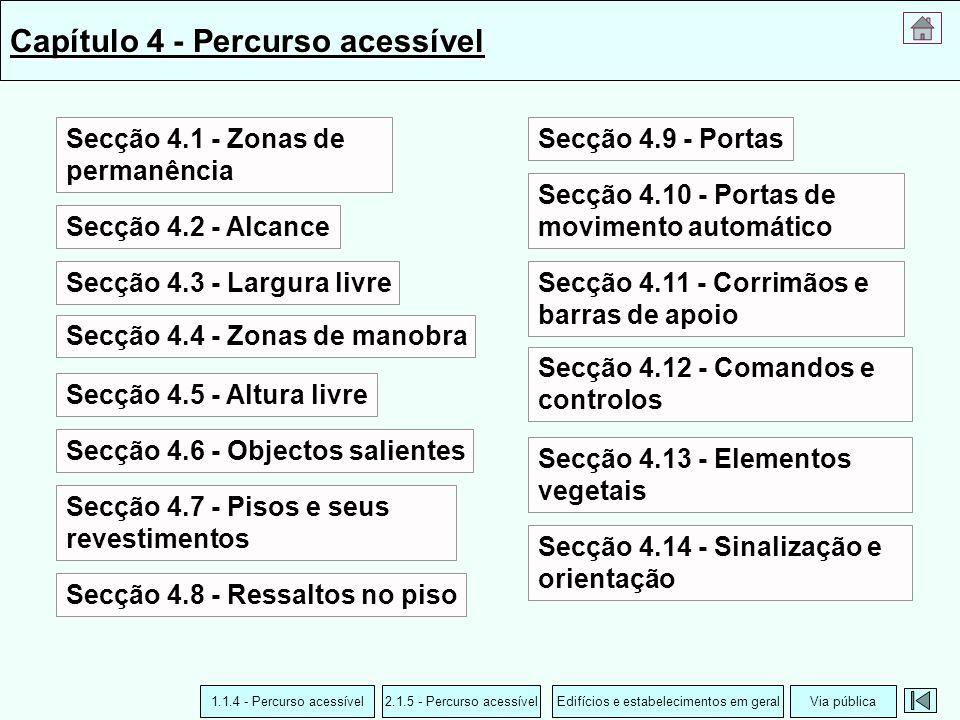 Capítulo 4 - Percurso acessível Secção 4.1 - Zonas de permanência Secção 4.2 - Alcance Secção 4.3 - Largura livre Secção 4.4 - Zonas de manobra Secção