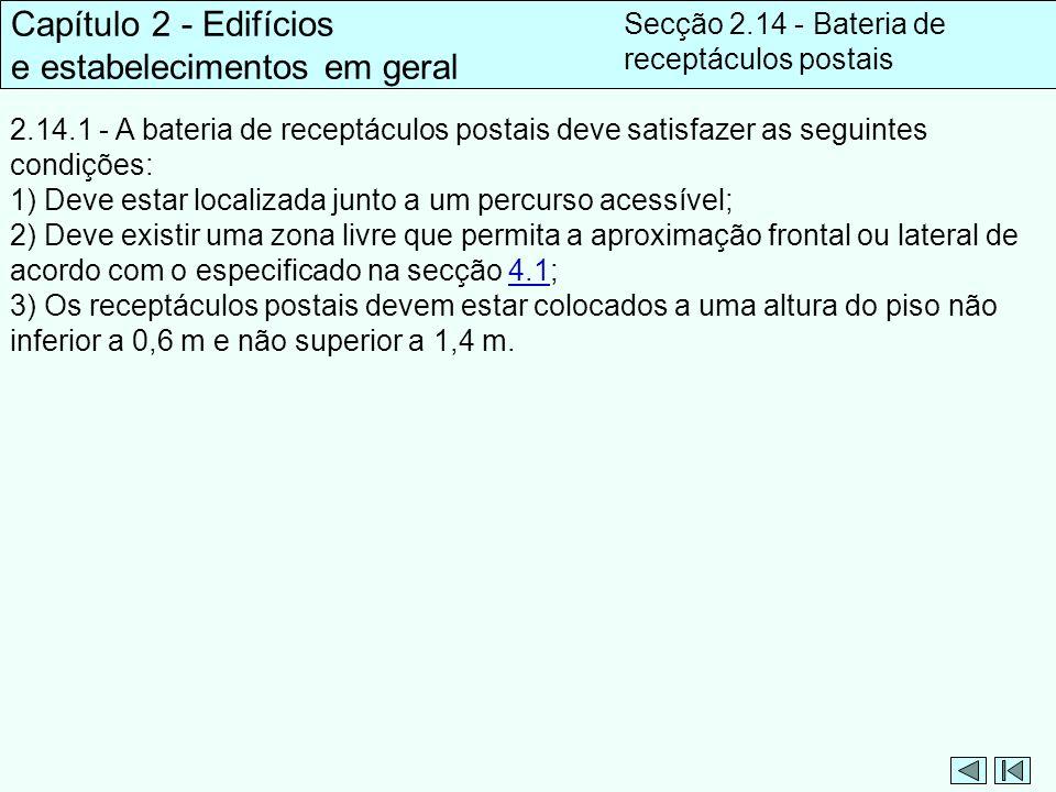Capítulo 2 - Edifícios e estabelecimentos em geral Secção 2.14 - Bateria de receptáculos postais 2.14.1 - A bateria de receptáculos postais deve satis