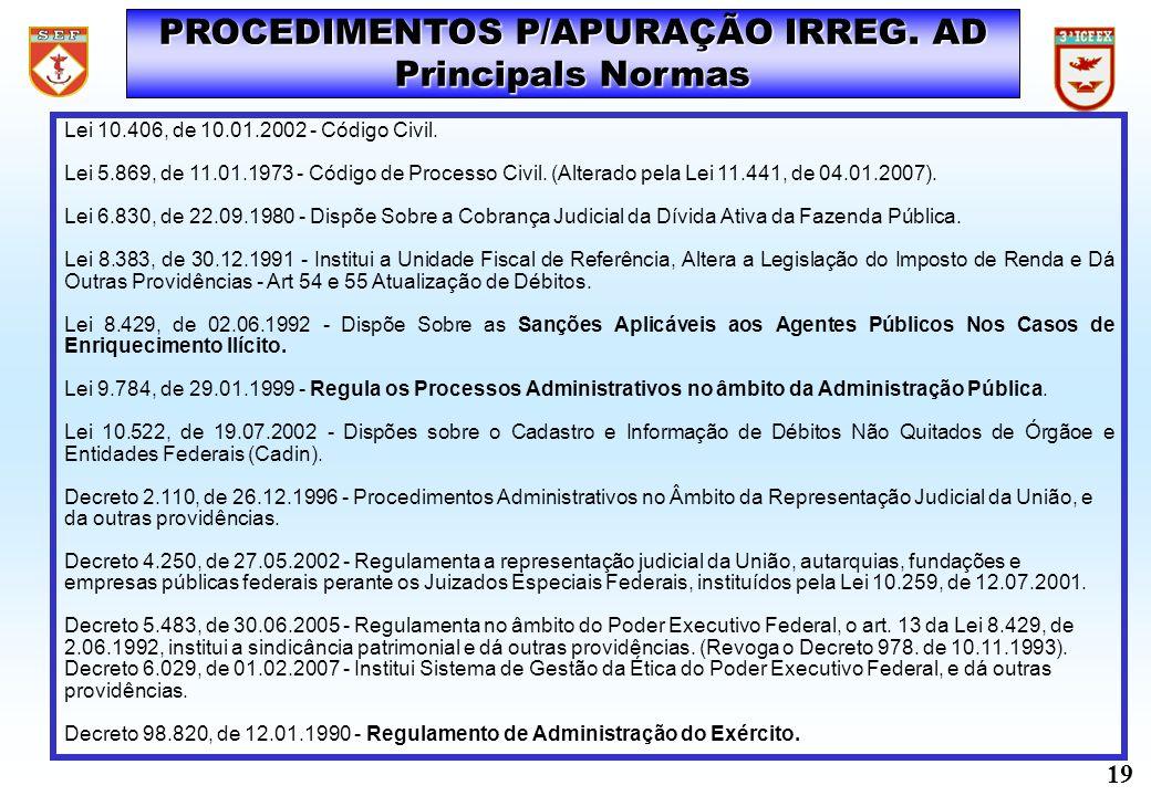 PROCEDIMENTOS P/APURAÇÃO IRREG. AD Principals Normas Lei 10.406, de 10.01.2002 - Código Civil. Lei 5.869, de 11.01.1973 - Código de Processo Civil. (A