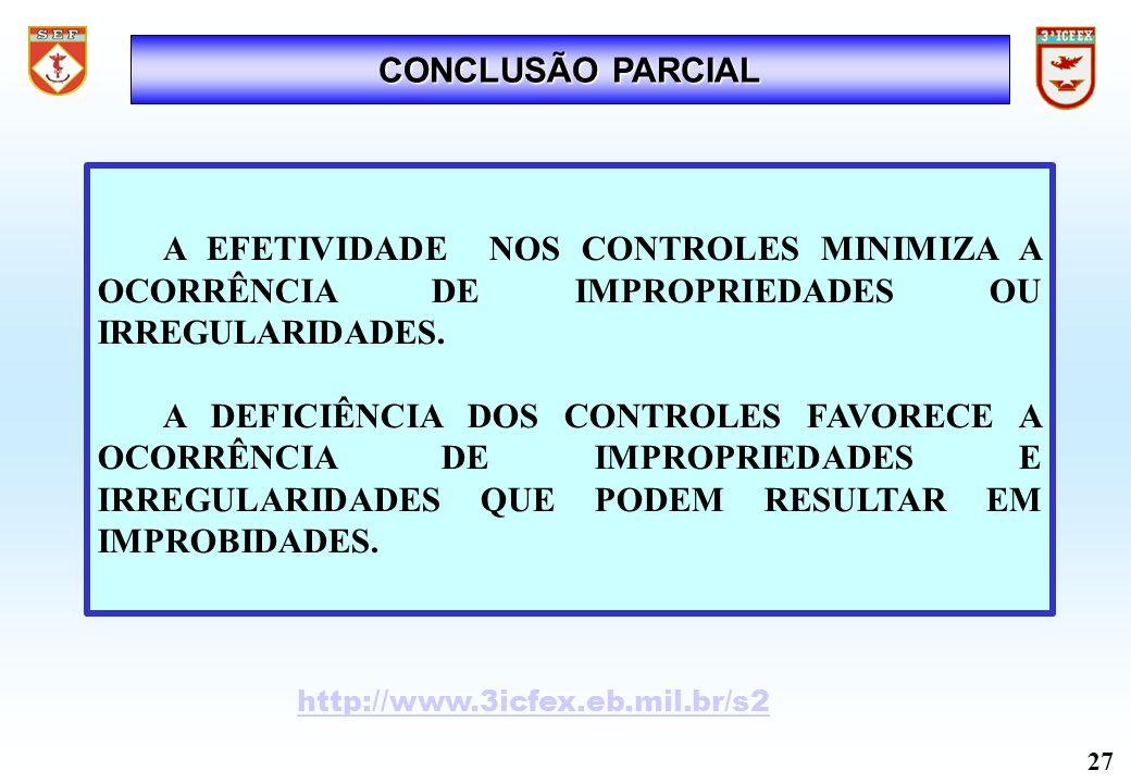 http://www.3icfex.eb.mil.br/s2 CONCLUSÃO PARCIAL 27 A EFETIVIDADE NOS CONTROLES MINIMIZA A OCORRÊNCIA DE IMPROPRIEDADES OU IRREGULARIDADES. A DEFICIÊN