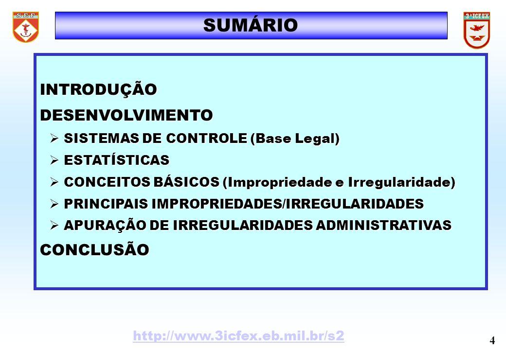SUMÁRIO INTRODUÇÃODESENVOLVIMENTO SISTEMAS DE CONTROLE (Base Legal) SISTEMAS DE CONTROLE (Base Legal) ESTATÍSTICAS ESTATÍSTICAS CONCEITOS BÁSICOS (Imp