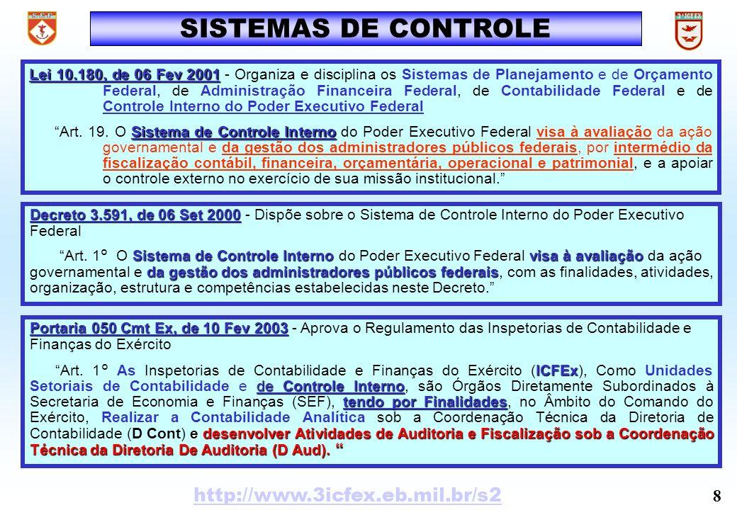Lei 10.180, de 06 Fev 2001 Lei 10.180, de 06 Fev 2001 - Organiza e disciplina os Sistemas de Planejamento e de Orçamento Federal, de Administração Fin