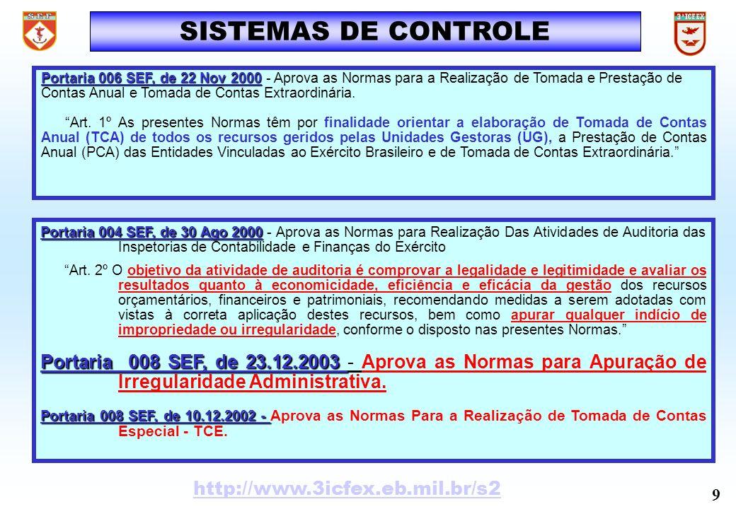 Portaria 004 SEF, de 30 Ago 2000 Portaria 004 SEF, de 30 Ago 2000 - Aprova as Normas para Realização Das Atividades de Auditoria das Inspetorias de Co