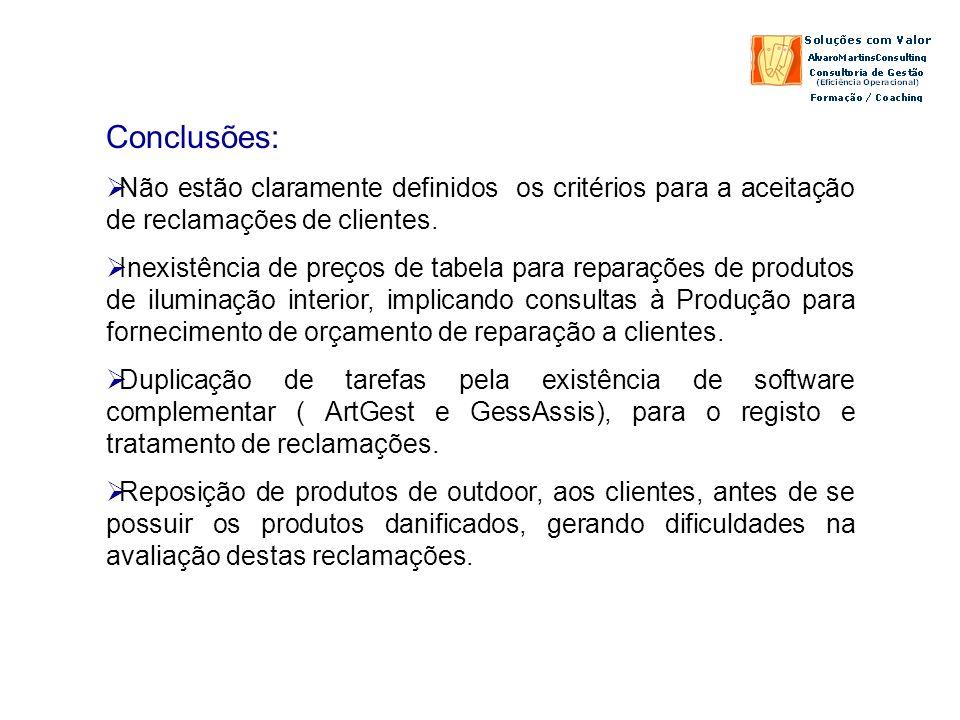 Conclusões: Não estão claramente definidos os critérios para a aceitação de reclamações de clientes. Inexistência de preços de tabela para reparações