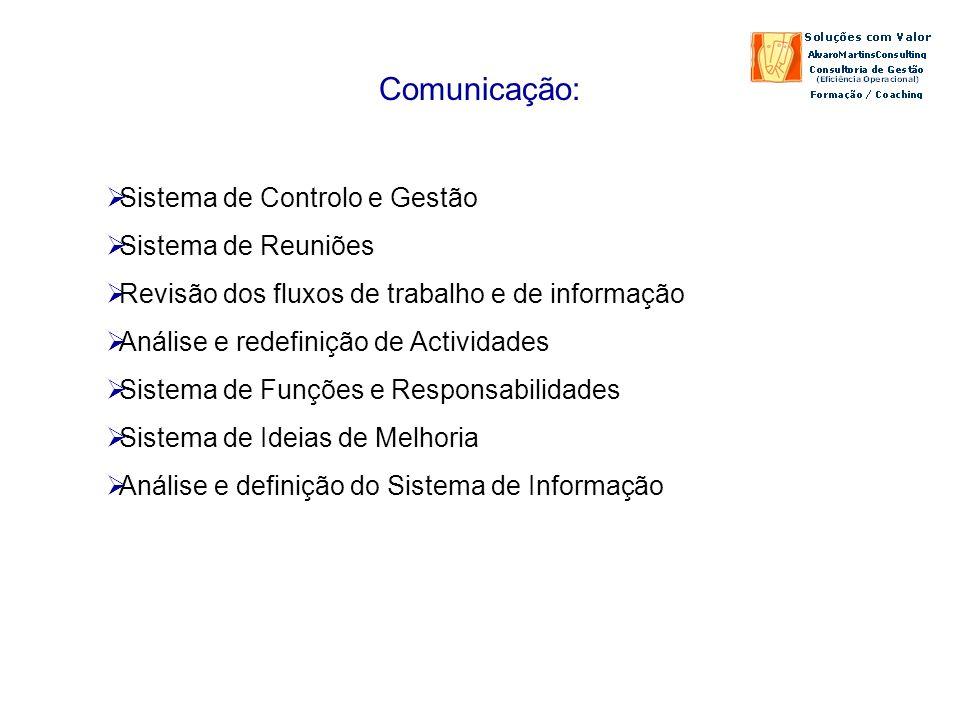 Comunicação: Sistema de Controlo e Gestão Sistema de Reuniões Revisão dos fluxos de trabalho e de informação Análise e redefinição de Actividades Sistema de Funções e Responsabilidades Sistema de Ideias de Melhoria Análise e definição do Sistema de Informação