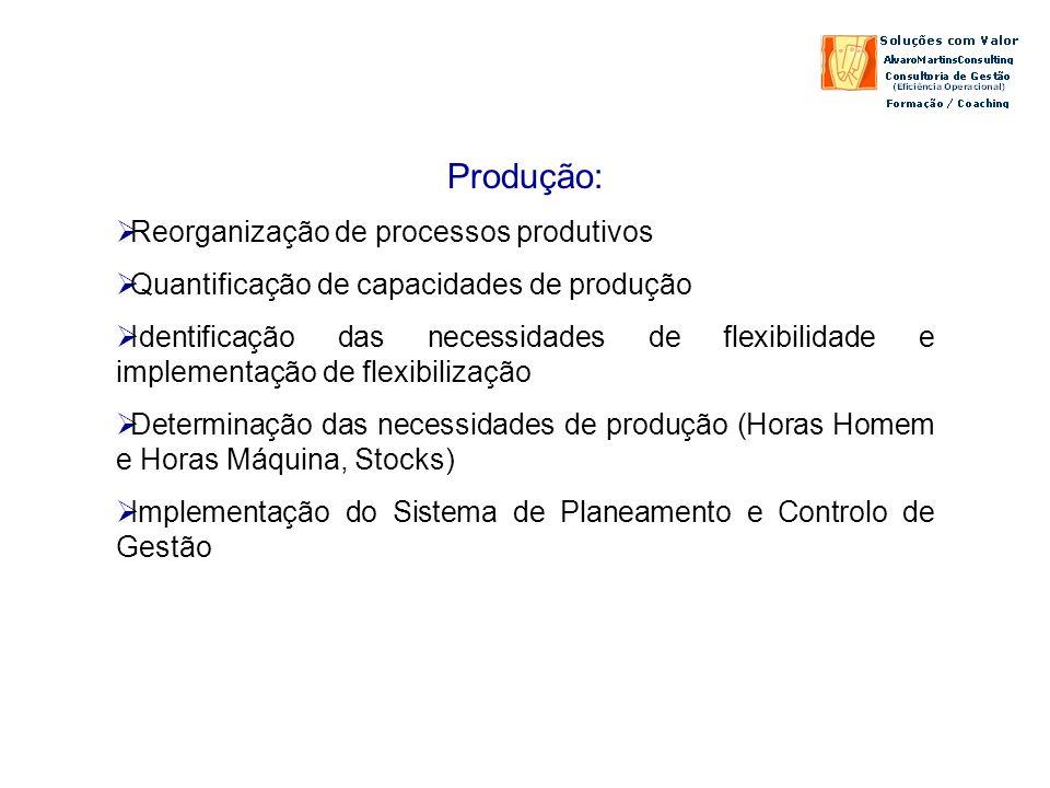 Produção: Reorganização de processos produtivos Quantificação de capacidades de produção Identificação das necessidades de flexibilidade e implementaç