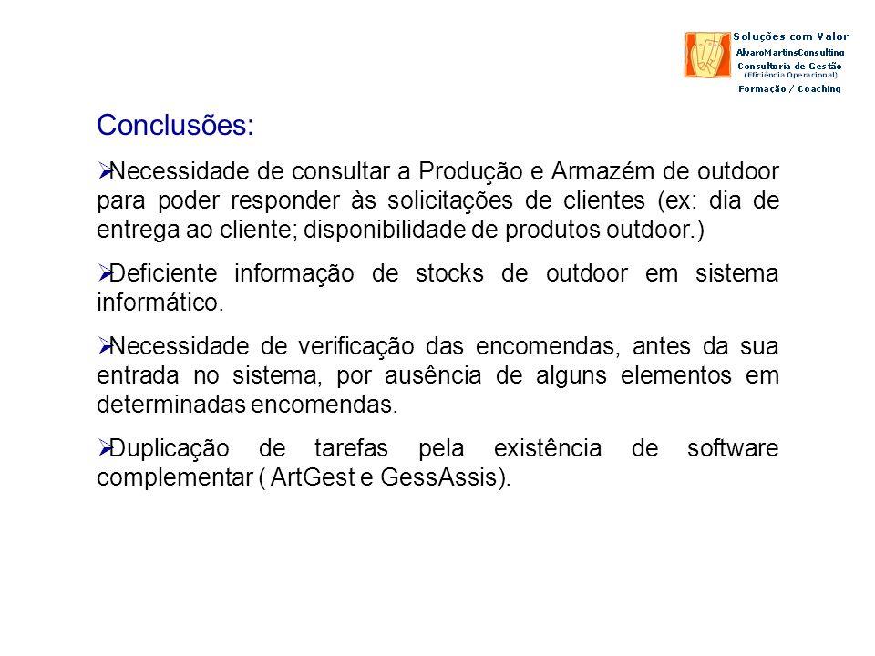 Conclusões: Necessidade de consultar a Produção e Armazém de outdoor para poder responder às solicitações de clientes (ex: dia de entrega ao cliente;