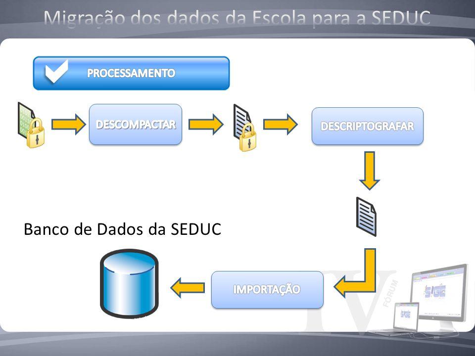 Banco de Dados da SEDUC