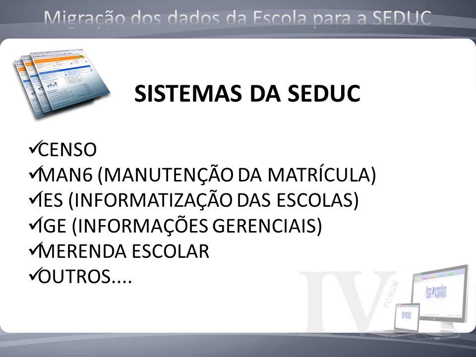 CENSO MAN6 (MANUTENÇÃO DA MATRÍCULA) IES (INFORMATIZAÇÃO DAS ESCOLAS) IGE (INFORMAÇÕES GERENCIAIS) MERENDA ESCOLAR OUTROS.... SISTEMAS DA SEDUC