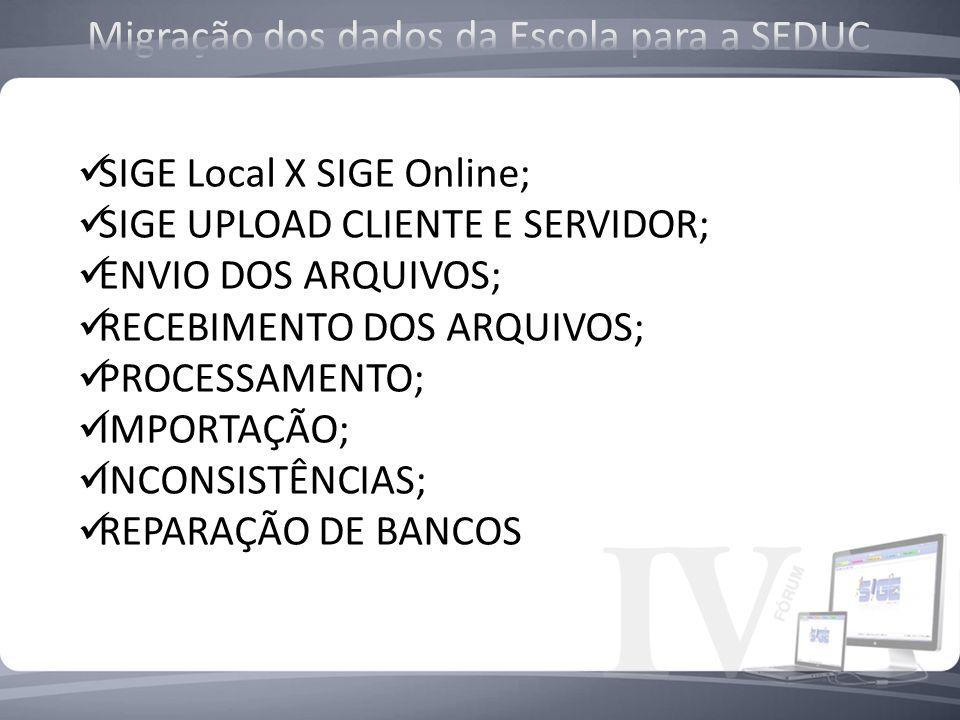 SIGE Local X SIGE Online; SIGE UPLOAD CLIENTE E SERVIDOR; ENVIO DOS ARQUIVOS; RECEBIMENTO DOS ARQUIVOS; PROCESSAMENTO; IMPORTAÇÃO; INCONSISTÊNCIAS; RE