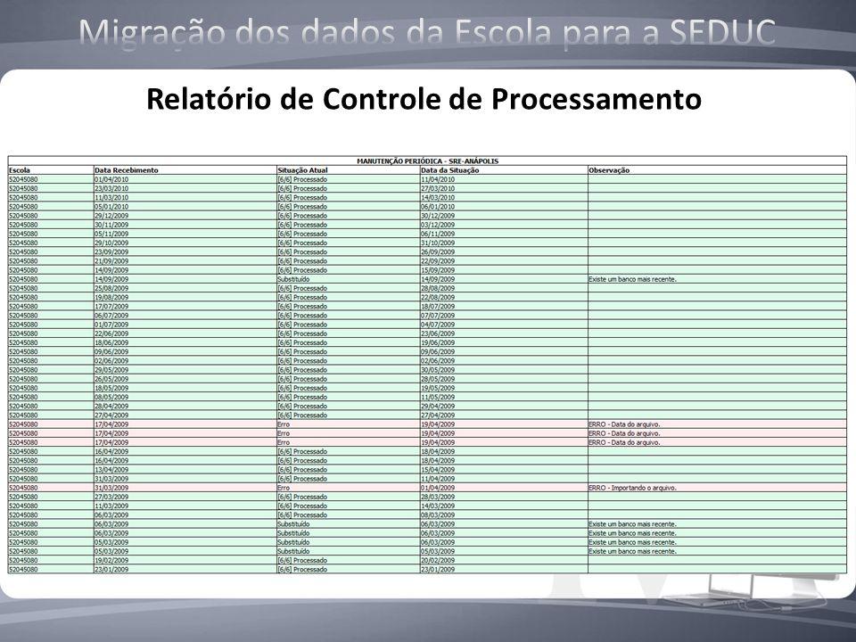 Relatório de Controle de Processamento