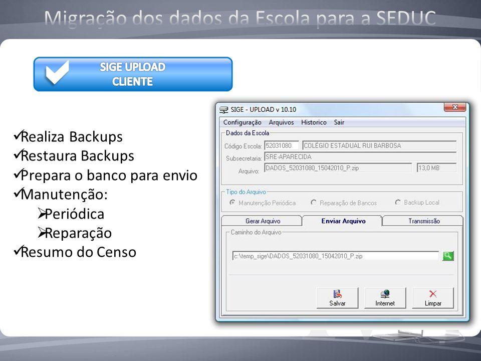 Realiza Backups Restaura Backups Prepara o banco para envio Manutenção: Periódica Reparação Resumo do Censo