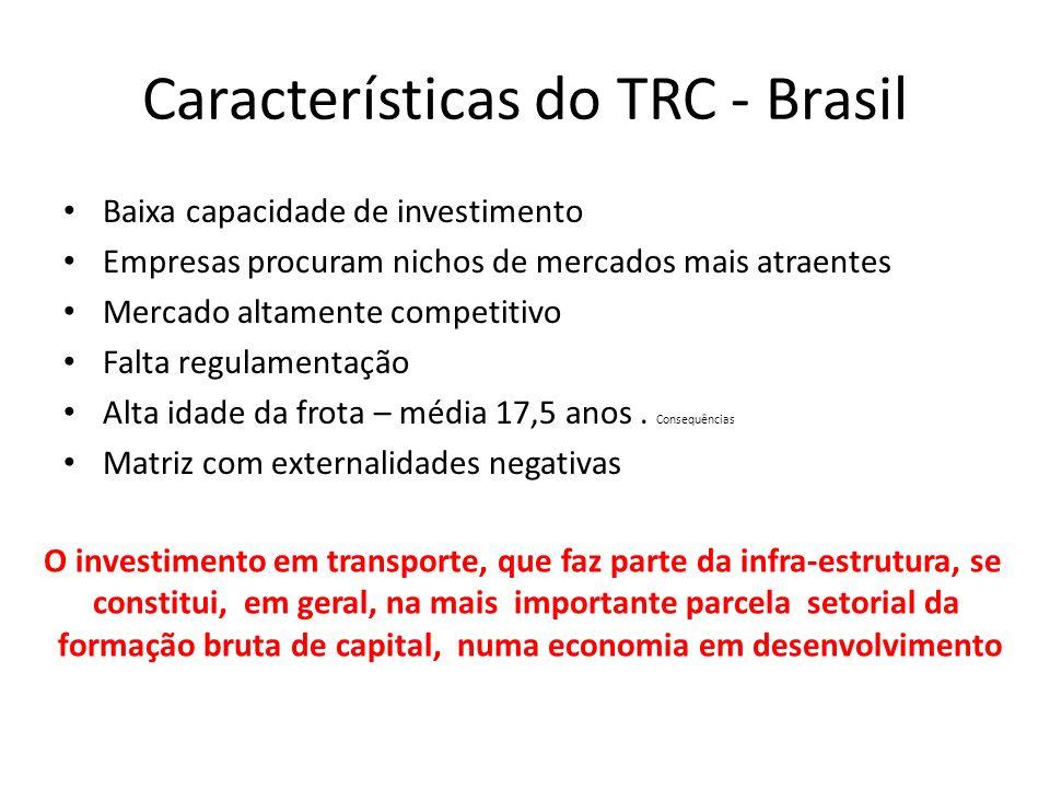 Características do TRC - Brasil Baixa capacidade de investimento Empresas procuram nichos de mercados mais atraentes Mercado altamente competitivo Fal