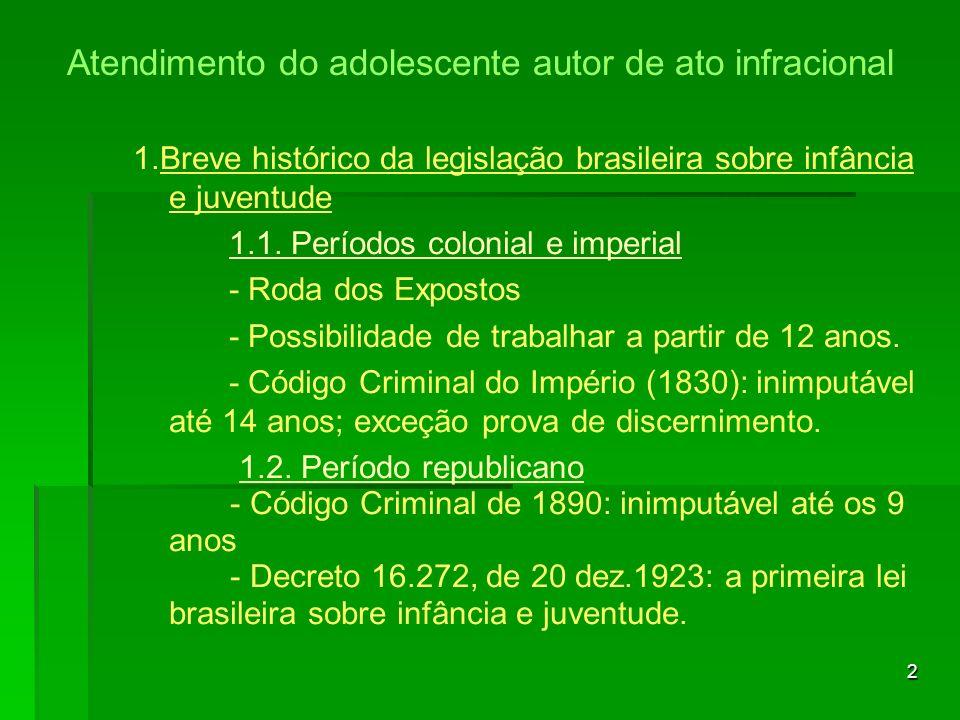 2 1.Breve histórico da legislação brasileira sobre infância e juventude 1.1. Períodos colonial e imperial - Roda dos Expostos - Possibilidade de traba