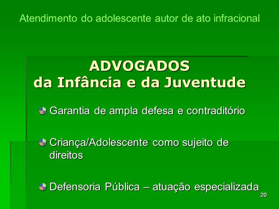 20 ADVOGADOS da Infância e da Juventude Garantia de ampla defesa e contraditório Criança/Adolescente como sujeito de direitos Defensoria Pública – atu