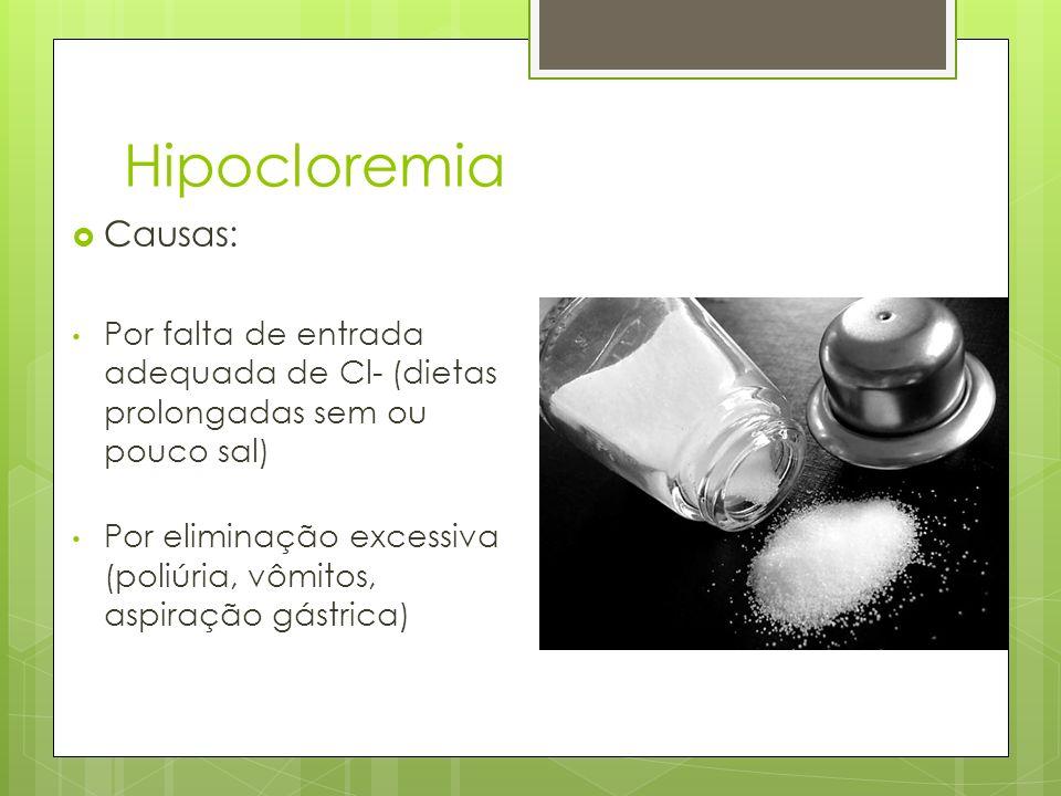 Hipocloremia Causas: Por falta de entrada adequada de Cl- (dietas prolongadas sem ou pouco sal) Por eliminação excessiva (poliúria, vômitos, aspiração