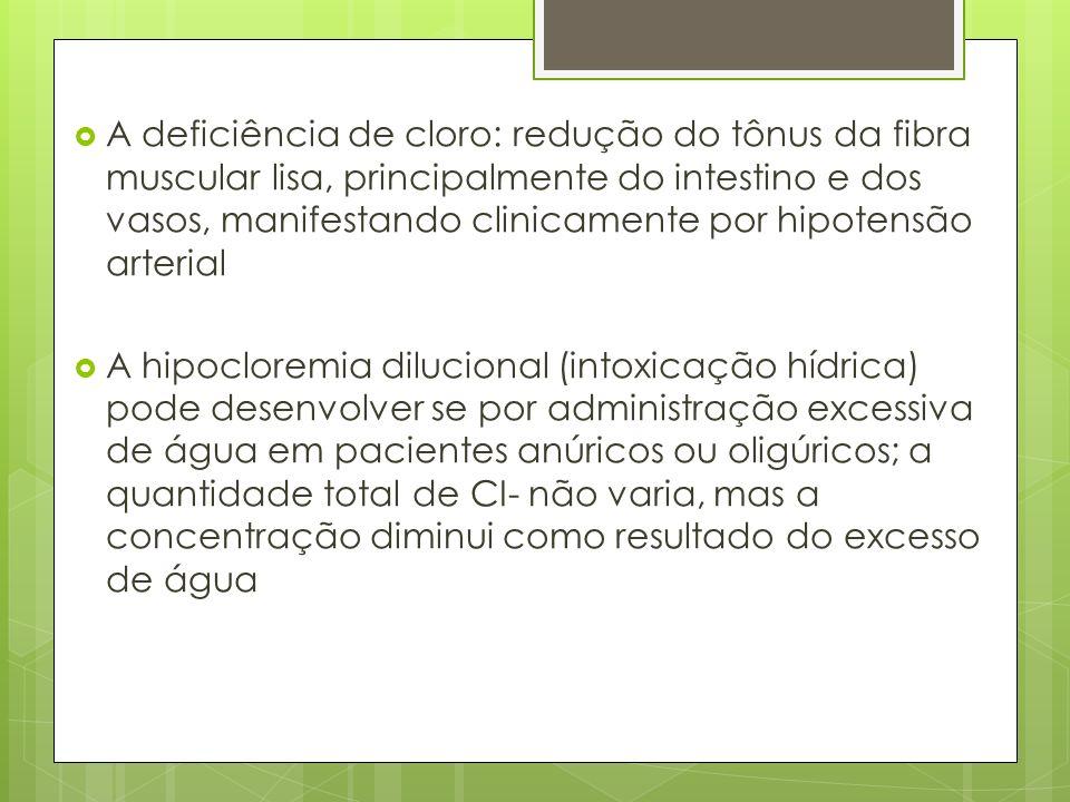 Choque hipovolêmico, consequência de uma má perfusão tecidual acompanhado de hipóxia (redução no suprimento de oxigênio), e desidratação, distúrbio decorrente da perda de água e eletrólitos, também são causas de hipocloremia