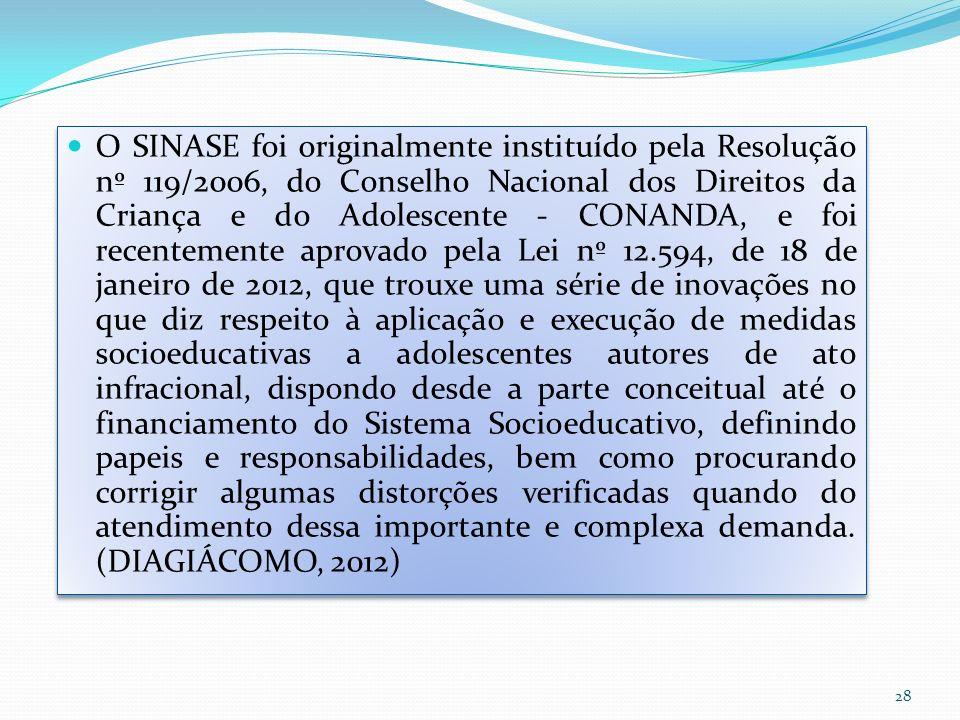 O SINASE foi originalmente instituído pela Resolução nº 119/2006, do Conselho Nacional dos Direitos da Criança e do Adolescente - CONANDA, e foi recen