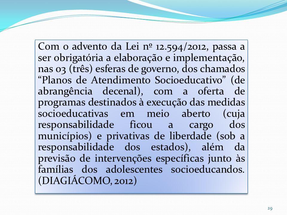 Com o advento da Lei nº 12.594/2012, passa a ser obrigatória a elaboração e implementação, nas 03 (três) esferas de governo, dos chamados Planos de At