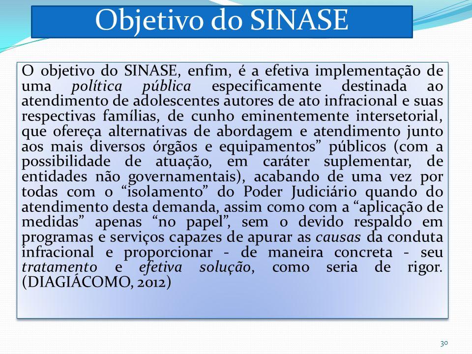 Objetivo do SINASE O objetivo do SINASE, enfim, é a efetiva implementação de uma política pública especificamente destinada ao atendimento de adolesce