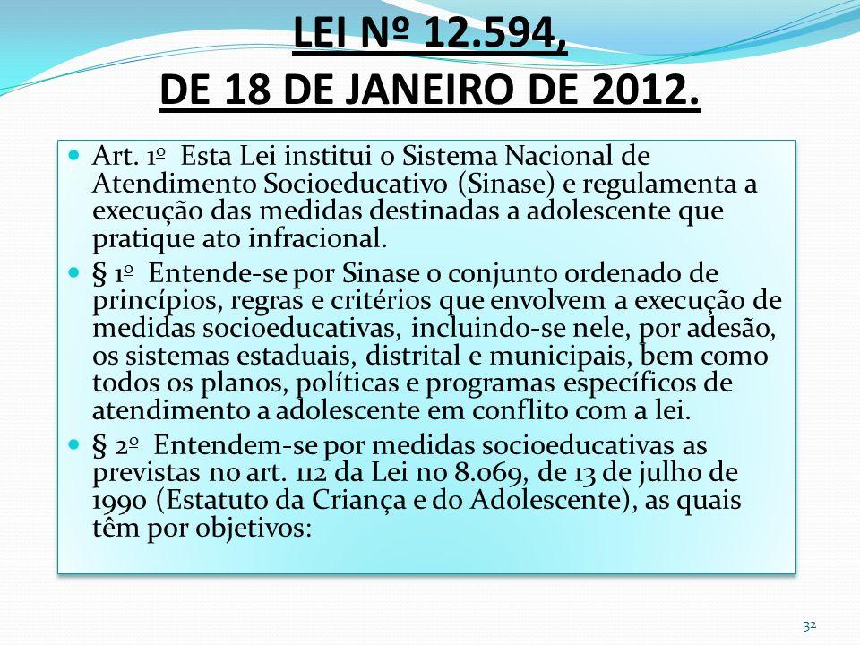 LEI Nº 12.594, DE 18 DE JANEIRO DE 2012. Art. 1 o Esta Lei institui o Sistema Nacional de Atendimento Socioeducativo (Sinase) e regulamenta a execução