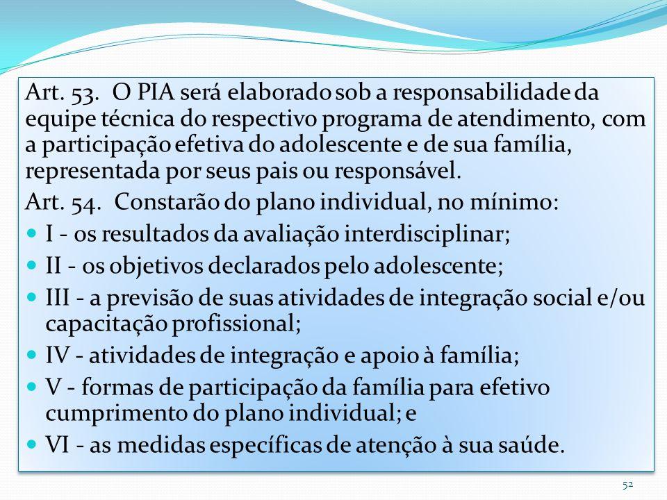 Art. 53. O PIA será elaborado sob a responsabilidade da equipe técnica do respectivo programa de atendimento, com a participação efetiva do adolescent