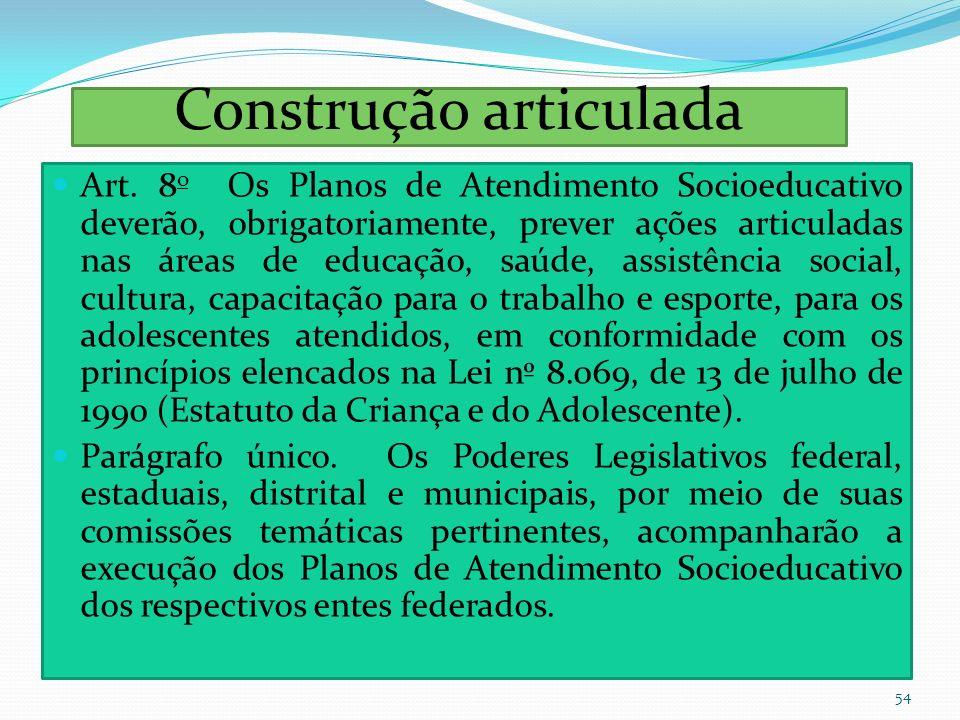 Construção articulada Art. 8 o Os Planos de Atendimento Socioeducativo deverão, obrigatoriamente, prever ações articuladas nas áreas de educação, saúd