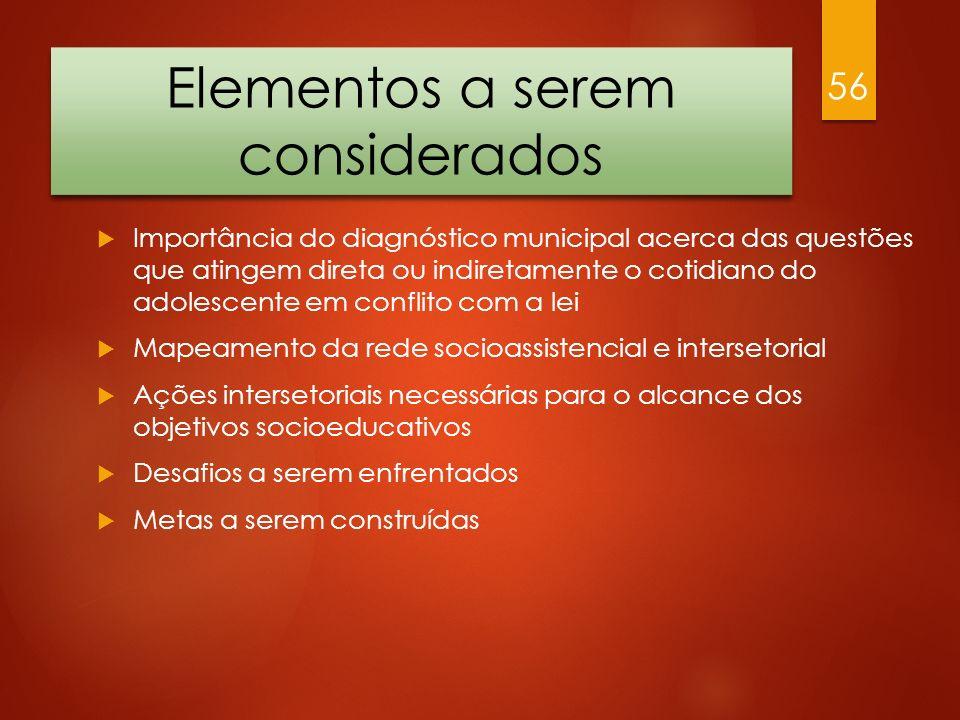 Elementos a serem considerados Importância do diagnóstico municipal acerca das questões que atingem direta ou indiretamente o cotidiano do adolescente