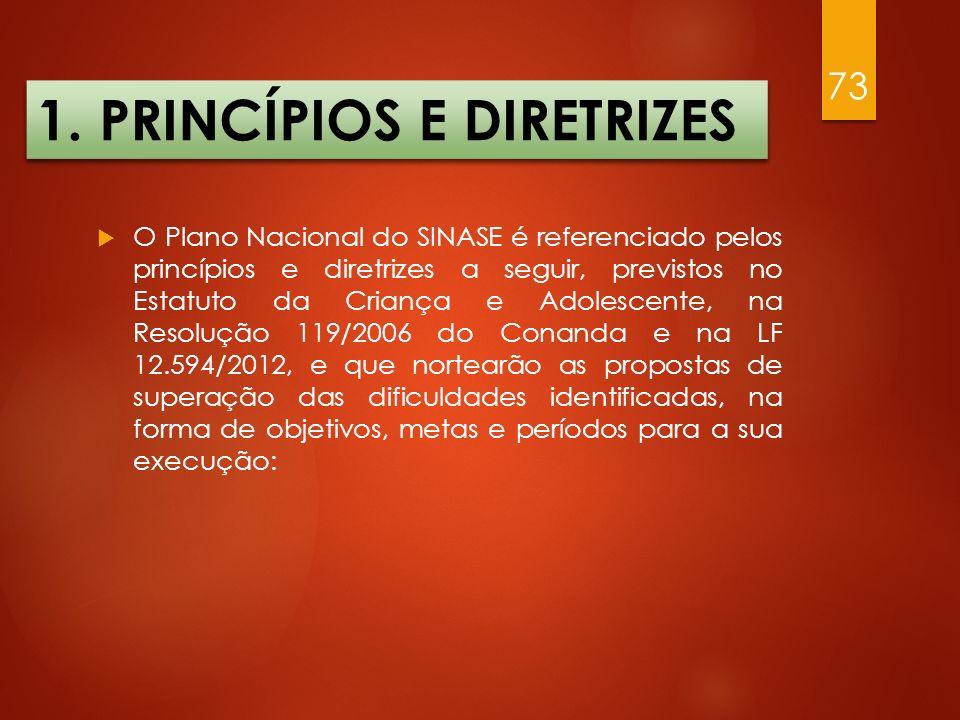 1. PRINCÍPIOS E DIRETRIZES 73 O Plano Nacional do SINASE é referenciado pelos princípios e diretrizes a seguir, previstos no Estatuto da Criança e Ado