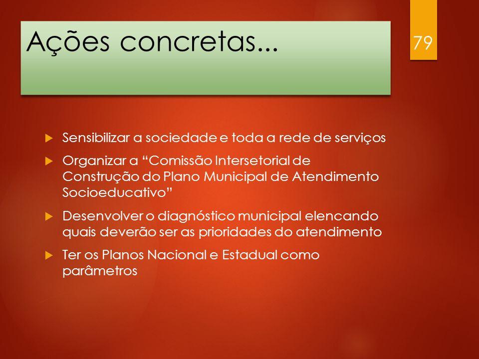 Ações concretas... Sensibilizar a sociedade e toda a rede de serviços Organizar a Comissão Intersetorial de Construção do Plano Municipal de Atendimen