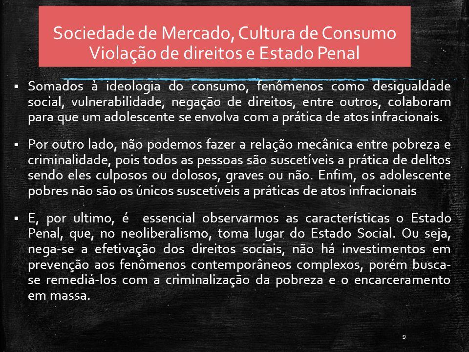 Sociedade de Mercado, Cultura de Consumo Violação de direitos e Estado Penal Somados à ideologia do consumo, fenômenos como desigualdade social, vulne