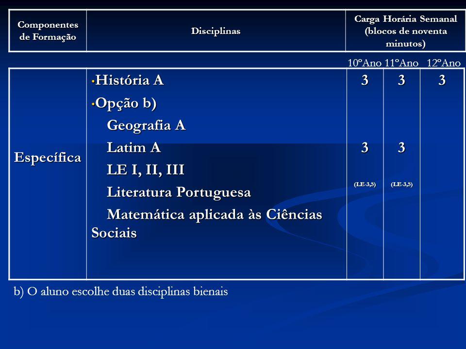 Componentes de Formação Disciplinas Carga Horária Semanal (blocos de noventa minutos) Específica História A História A Opção b) Opção b) Geografia A Geografia A Latim A Latim A LE I, II, III LE I, II, III Literatura Portuguesa Literatura Portuguesa Matemática aplicada às Ciências Sociais Matemática aplicada às Ciências Sociais33(LE-3,5)33(LE-3,5)3 10ºAno11ºAno12ºAno b) O aluno escolhe duas disciplinas bienais
