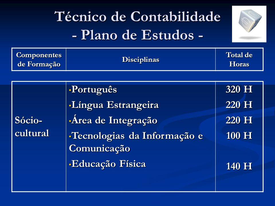 Técnico de Contabilidade - Plano de Estudos - Componentes de Formação Disciplinas Total de Horas Sócio- cultural Português Português Língua Estrangeira Língua Estrangeira Área de Integração Área de Integração Tecnologias da Informação e Comunicação Tecnologias da Informação e Comunicação Educação Física Educação Física 320 H 220 H 100 H 140 H