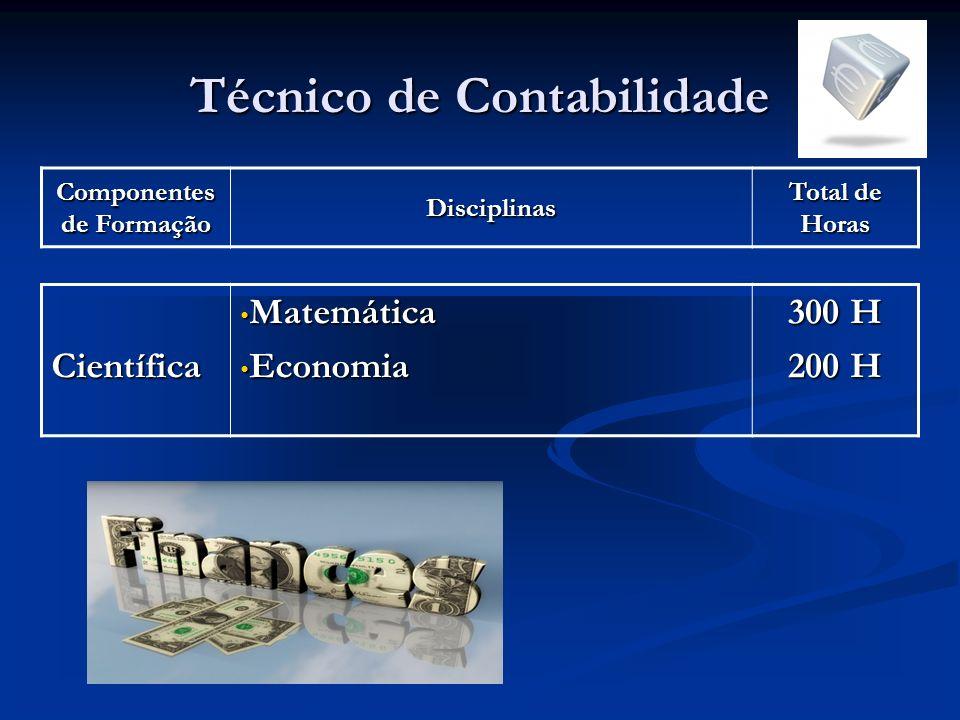 Componentes de Formação Disciplinas Total de Horas Técnico de Contabilidade Científica Matemática Matemática Economia Economia 300 H 200 H