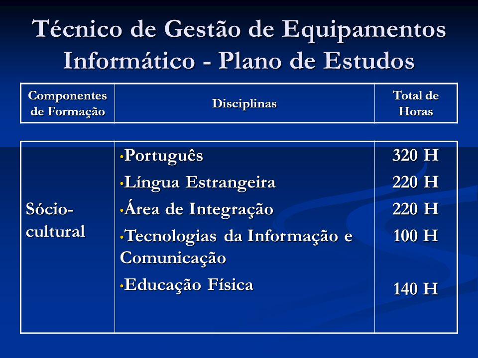 Técnico de Gestão de Equipamentos Informático - Plano de Estudos Componentes de Formação Disciplinas Total de Horas Sócio- cultural Português Português Língua Estrangeira Língua Estrangeira Área de Integração Área de Integração Tecnologias da Informação e Comunicação Tecnologias da Informação e Comunicação Educação Física Educação Física 320 H 220 H 100 H 140 H