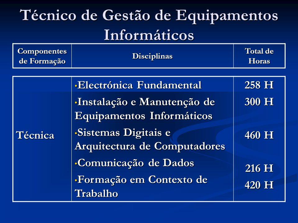 Componentes de Formação Disciplinas Total de Horas Técnico de Gestão de Equipamentos Informáticos Técnica Electrónica Fundamental Electrónica Fundamental Instalação e Manutenção de Equipamentos Informáticos Instalação e Manutenção de Equipamentos Informáticos Sistemas Digitais e Arquitectura de Computadores Sistemas Digitais e Arquitectura de Computadores Comunicação de Dados Comunicação de Dados Formação em Contexto de Trabalho Formação em Contexto de Trabalho 258 H 300 H 460 H 216 H 420 H