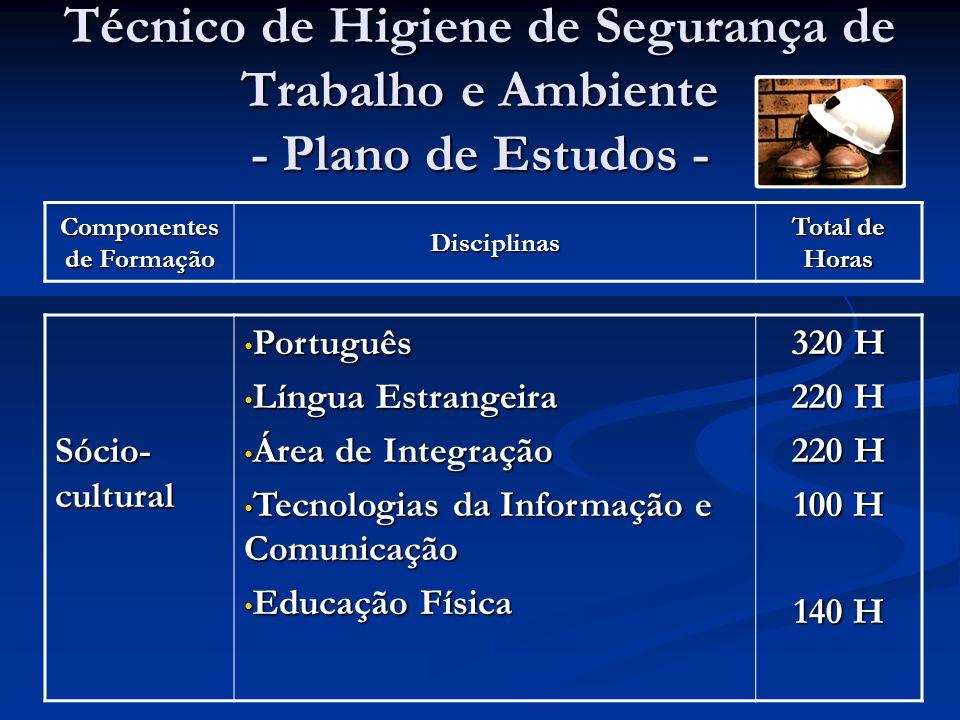 Técnico de Higiene de Segurança de Trabalho e Ambiente - Plano de Estudos - Componentes de Formação Disciplinas Total de Horas Sócio- cultural Português Português Língua Estrangeira Língua Estrangeira Área de Integração Área de Integração Tecnologias da Informação e Comunicação Tecnologias da Informação e Comunicação Educação Física Educação Física 320 H 220 H 100 H 140 H