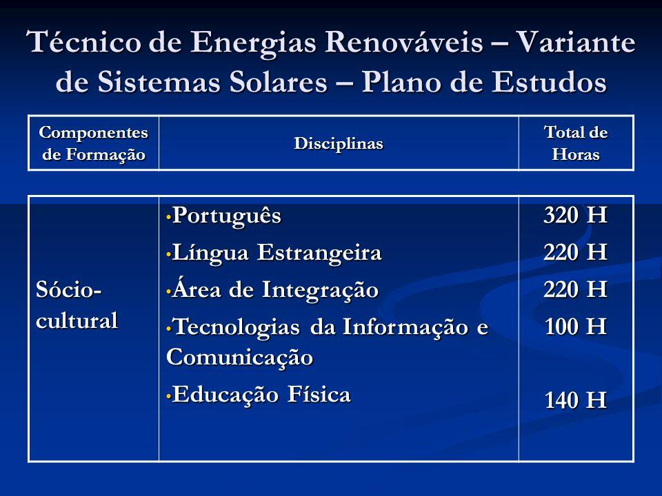 Técnico de Energias Renováveis – Variante de Sistemas Solares – Plano de Estudos Componentes de Formação Disciplinas Total de Horas Sócio- cultural Português Português Língua Estrangeira Língua Estrangeira Área de Integração Área de Integração Tecnologias da Informação e Comunicação Tecnologias da Informação e Comunicação Educação Física Educação Física 320 H 220 H 100 H 140 H