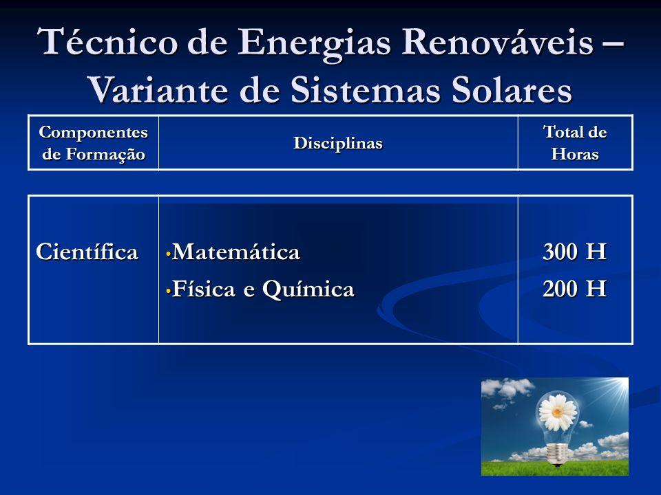 Componentes de Formação Disciplinas Total de Horas Técnico de Energias Renováveis – Variante de Sistemas Solares Científica Matemática Matemática Física e Química Física e Química 300 H 200 H