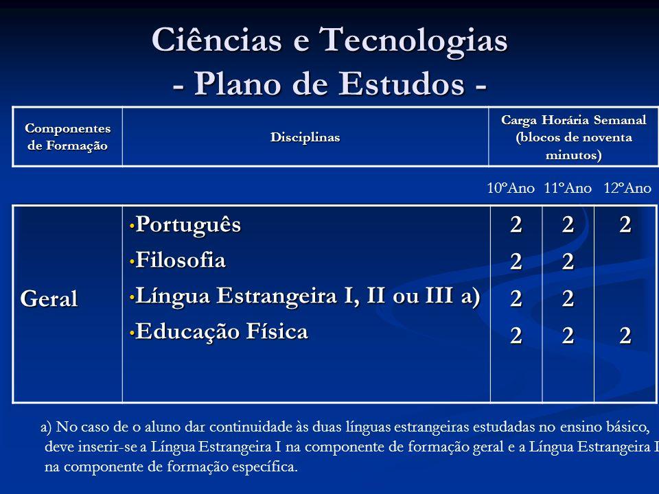 Ciências e Tecnologias - Plano de Estudos - Componentes de Formação Disciplinas Carga Horária Semanal (blocos de noventa minutos) Geral Português Português Filosofia Filosofia Língua Estrangeira I, II ou III a) Língua Estrangeira I, II ou III a) Educação Física Educação Física2222222222 10ºAno11ºAno12ºAno a) No caso de o aluno dar continuidade às duas línguas estrangeiras estudadas no ensino básico, deve inserir-se a Língua Estrangeira I na componente de formação geral e a Língua Estrangeira II na componente de formação específica.