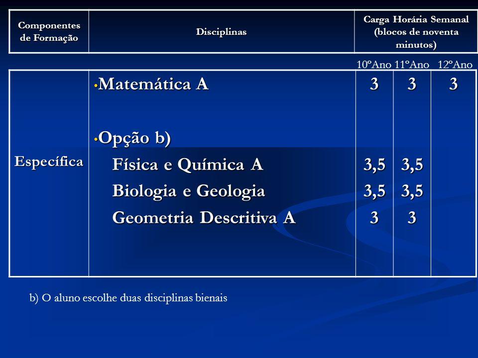 Componentes de Formação Disciplinas Carga Horária Semanal (blocos de noventa minutos) Específica Matemática A Matemática A Opção b) Opção b) Física e Química A Física e Química A Biologia e Geologia Biologia e Geologia Geometria Descritiva A Geometria Descritiva A33,53,5333,53,533 10ºAno11ºAno12ºAno b) O aluno escolhe duas disciplinas bienais