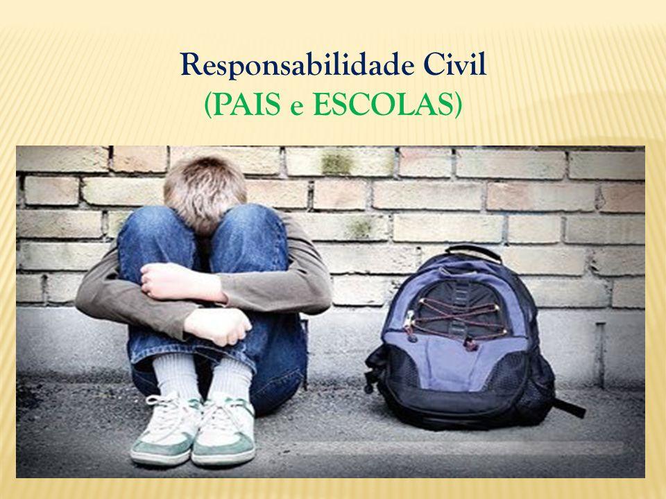 Responsabilidade Civil (PAIS e ESCOLAS)