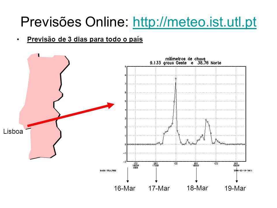 Previsões Online: http://meteo.ist.utl.pthttp://meteo.ist.utl.pt Previsão de 3 dias para todo o país 16-Mar17-Mar 18-Mar 19-Mar Lisboa